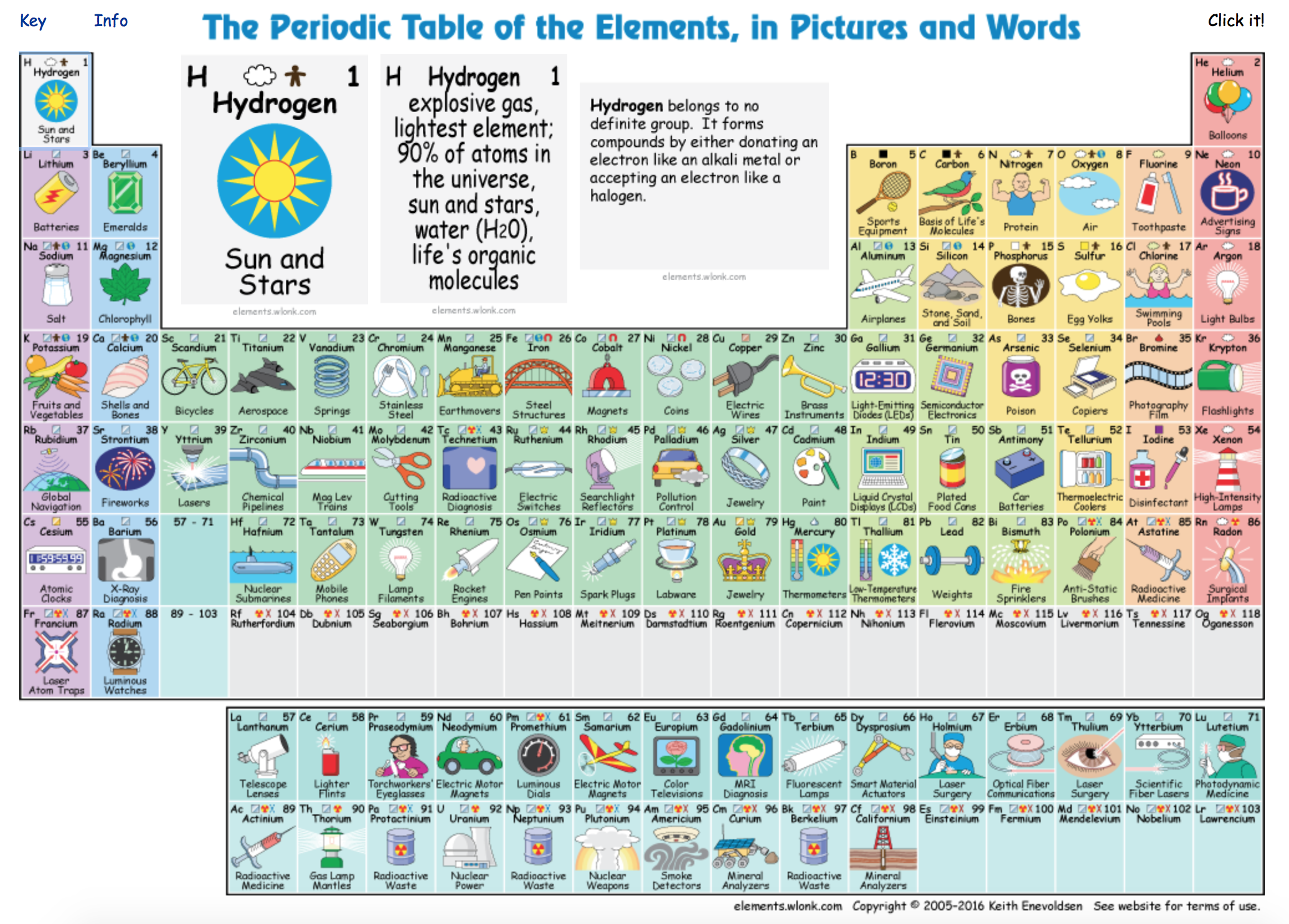 What is s on the periodic table gallery periodic table images what is s on periodic table gallery periodic table images what is y in the periodic gamestrikefo Images